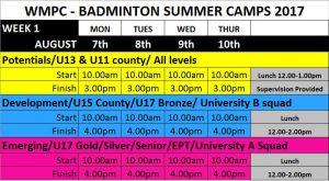 Summer Camp 2017 - Week ONE