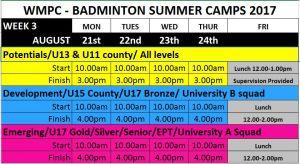 Summer Camp 2017 - Week THREE